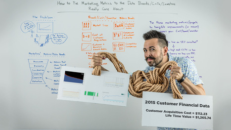 How to Tie Marketing Metrics to the Data that Boards, CxOs, and Investors Really Care About - Whiteboard Friday | Designing  service | Scoop.it