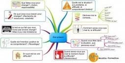 L'état présent et l'état désiré en Mind Mapping - Massilia Coaching | Mind mapping, pensée visuelle et thérapie | Scoop.it