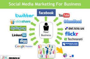 Los contenidos, clave del éxito de las campañas en redes sociales | Little things about tech | Scoop.it