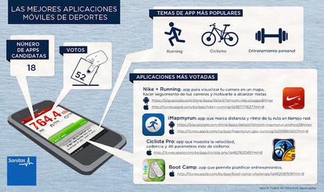 Las mejores apps sobre deporte   Sportfactor Blog   LLANÇA'T A FER ESPORT   Scoop.it