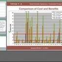 Smart Domestic Appliances (VIDEO) | R.E.S Renewable Energy Sources | Scoop.it