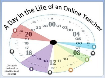 A Day in the Life of an Online Teacher | AnythingWhatever | Scoop.it