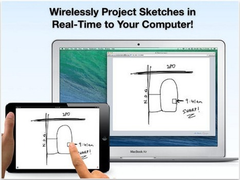 Air Sketch- Project Your Drawings and Presentations from iPad to A Computer for Free | Time to Learn | Scoop.it