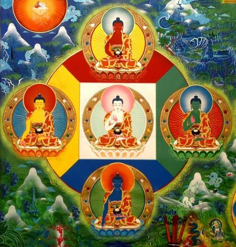 Buddhapest: Buddhák - A buddhista művészet és a szent iratok ... | Classic and alternative art | Scoop.it