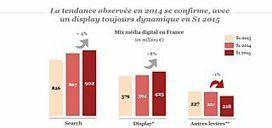 Infographie | Médias sociaux : les défis à relever | Inbound Marketing et Communication Digitale | Scoop.it