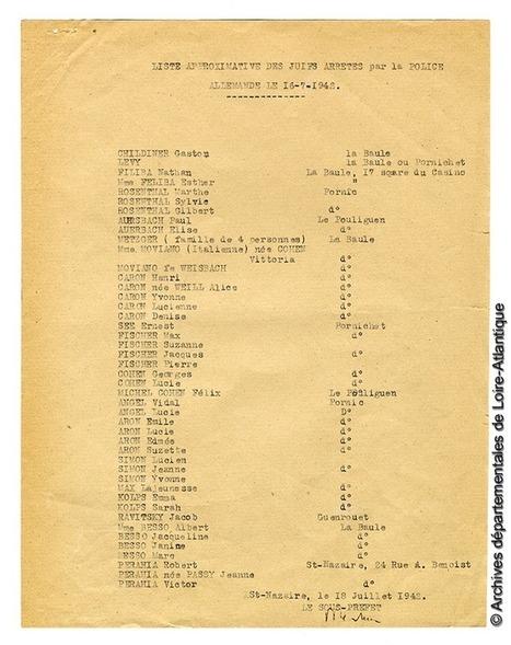 Deux enfants Juifs raflés durant l'été 1942 | Travail sur les deux guerres 1è STMG | Scoop.it