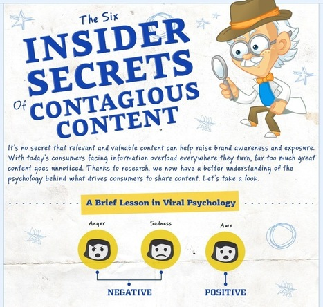 Six Secrets of Contagious Content [infograph] | digital marketing strategy | Scoop.it