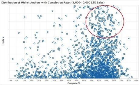 Publier à l'ère des Big Data | Science, marketing, HR and data analytics | Scoop.it