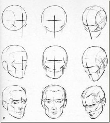 comment apprendre a dessiner un visage