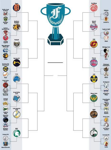 Bracket: What is the best sports logo in Michigan? Round-of-32 voting here   Sports   Scoop.it