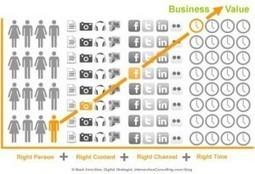 Beyond 'Engagement' in the Social Media | Personal Branding Blog - Dan Schawbel | Global Leaders | Scoop.it