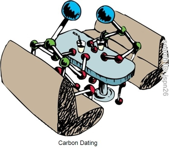 radiocarbon dating how it works