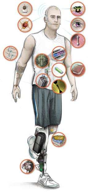 Interactive Bionic Man, featuring 14 novel biotechnologies | KurzweilAI | Future set | Scoop.it