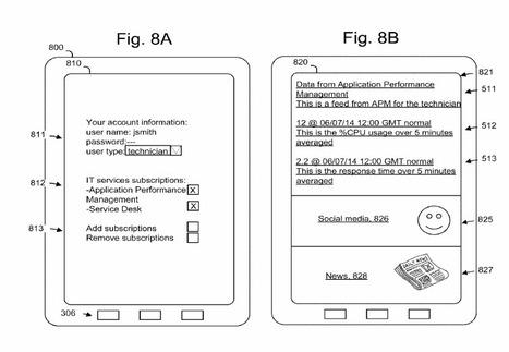 Generic Cloud Service For Publishing Data To Be Consumed By RSS Readers [Patent application] | RSS Circus : veille stratégique, intelligence économique, curation, publication, Web 2.0 | Scoop.it