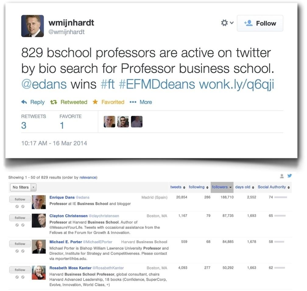 Twitter y la actividad docente