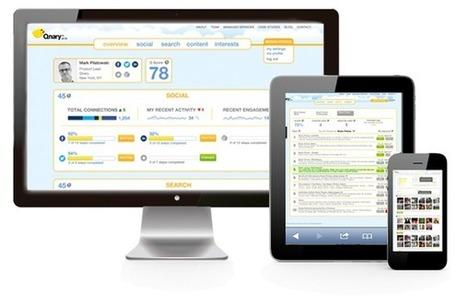 Qnary Digital Footprint & Identity Management | Qnary | Scoop.it