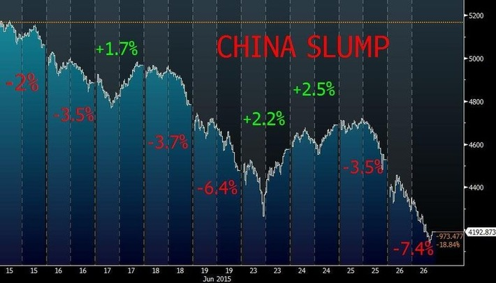 China Crash: You Can't Keep Accelerating Forever by Steve Keen - Glasgow NW & Clydebank SSP   money money money   Scoop.it