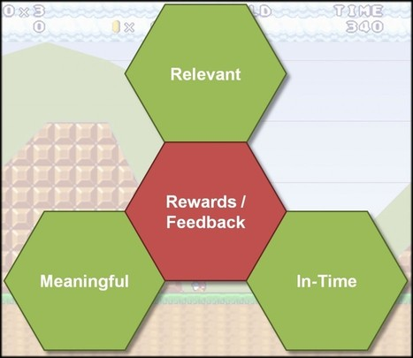 My 3 main focuses for rewards and feedback I Andrzej Marczewski | Entretiens Professionnels | Scoop.it