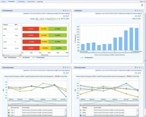 Un outil qui mesure et gère l'expérience client à la sortie des points de vente : | eCommerce, Digital in-store | Scoop.it