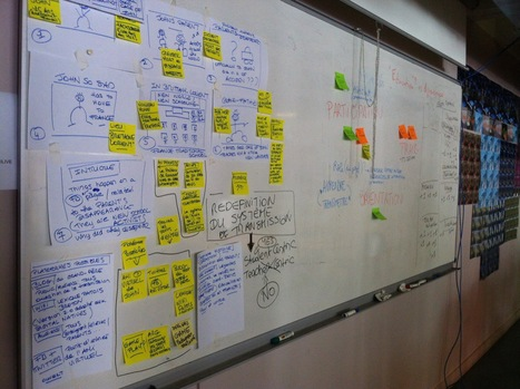 Lessons learnt from our latest participation in barcamps, hackathons & workshops | Interactive possibilities | Scoop.it