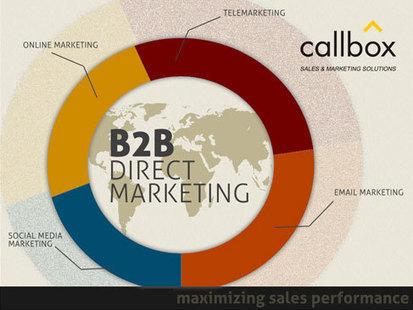 Slide Presentations - | Social Media and Telemarketing | Scoop.it