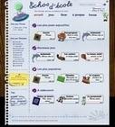 Échos d'école - [RÉCIT Commission scolaire de Charlevoix] | Technologies numériques interactives (TNI, TBI et tablettes) | Scoop.it