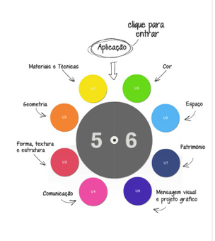 """As ferramentas digitais do MUNDO VISUAL"" 