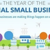 LinkedIn Infographic Looks At How Small Businesses Are Using Social Media - WebProNews   LinkedIn for business   Scoop.it