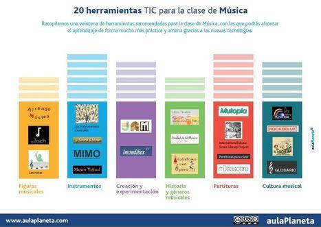 Aprendiendo Música - 20 Divertidas Herramientas TIC | Artículo | Fotografía, Video y Música | Scoop.it