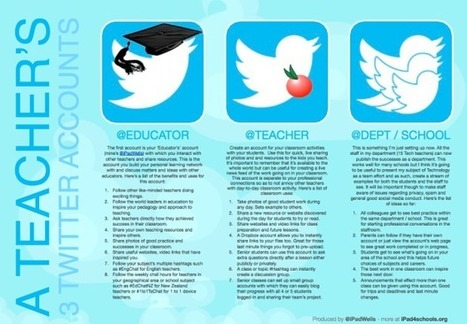 How (And Why) Teachers Should Have Multiple Twitter Accounts - Edudemic | Social media don't be overwhelmed! | Scoop.it