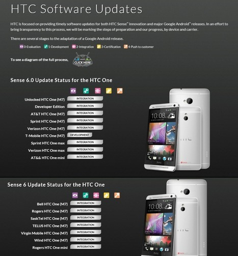 HTC Updates Software Update Pages for Sense 6 Update on Last Gen Devices | Android Discussions | Scoop.it