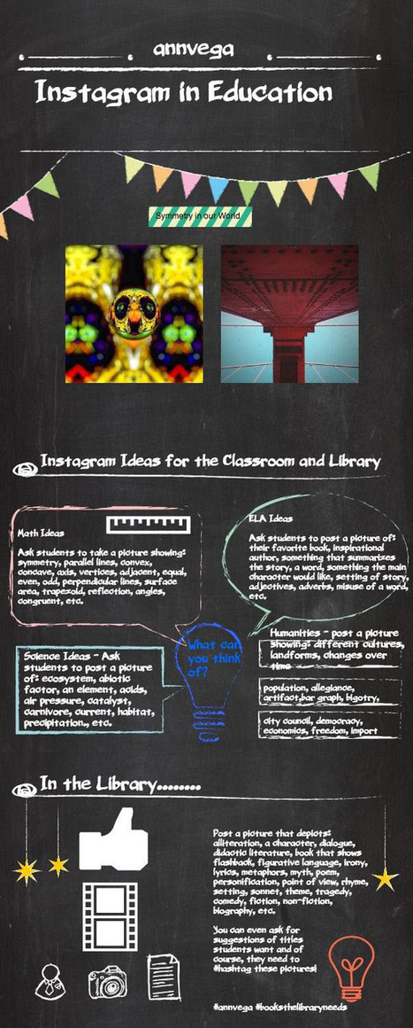 [Infografía] Instagram in Education | As TIC e a educação do séc.XXI | Scoop.it