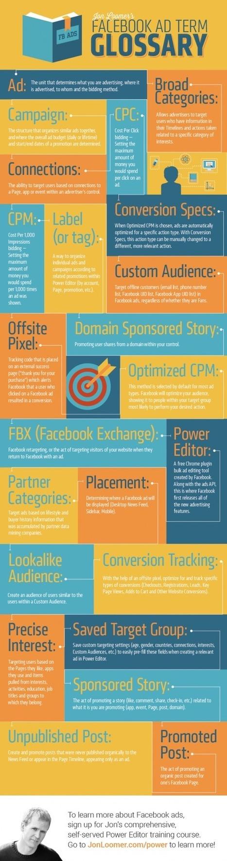 Annonces Facebook : Quels sont les Termes Indispensables à Connaître – Infographie | Emarketinglicious | Social Media | Scoop.it