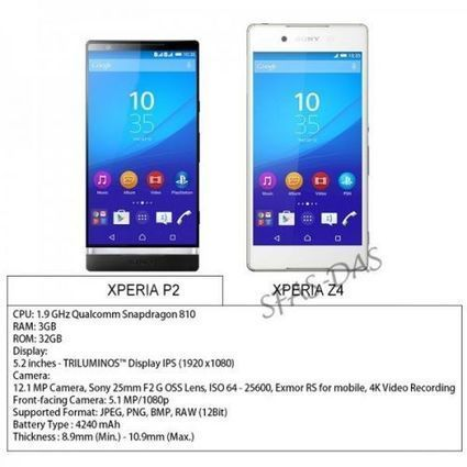 Sony Xperia Z4 is not the Only Flagship and Xperia P2 is Coming   All about smartphone   Scoop.it