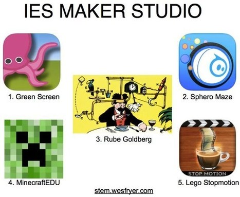 Maker Studio - STEM Curriculum Resources by Dr. Wesley Fryer | iPad Lessons | Scoop.it