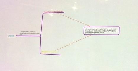 ExplorCamp : iPad et classe inversée   Classe inversée à l'école primaire   Scoop.it