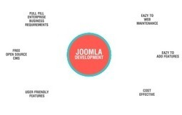 Hire Joomla Developers And Make Your Website Revenue Generated | Business | Scoop.it