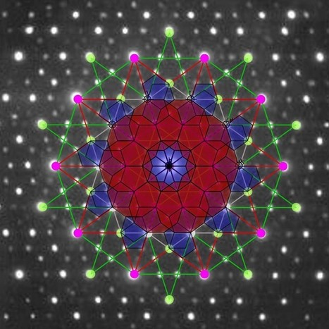 Asynsis: How Φ Flows in Time To Synergise Simplexity Most Easily | Asynsis Principle-Constructal Law | Scoop.it