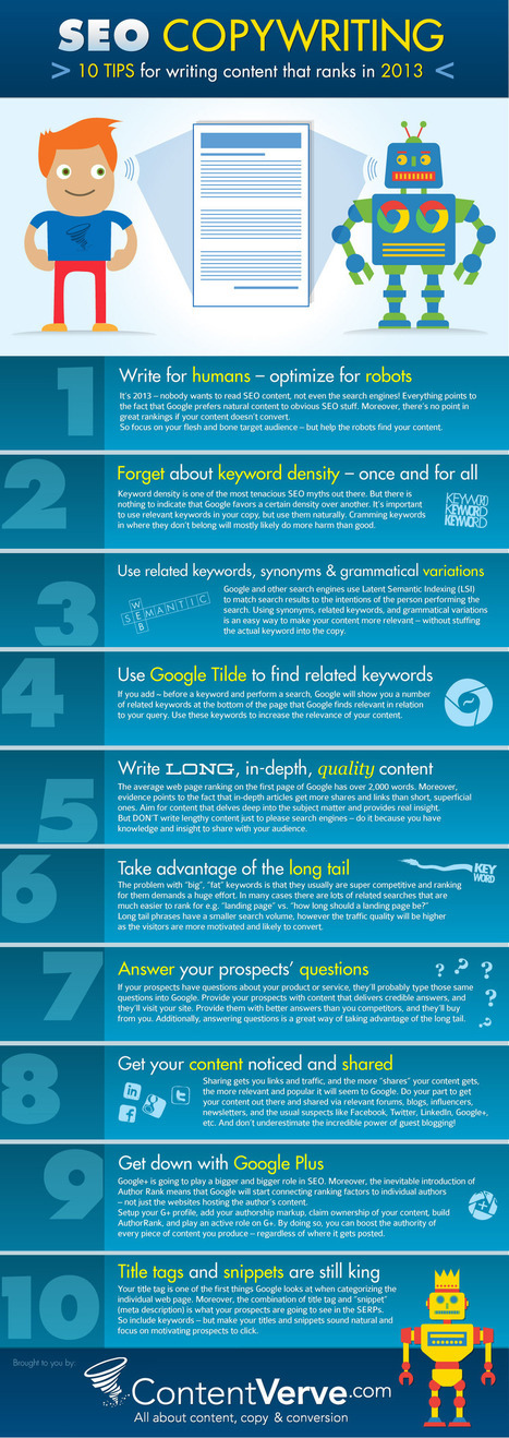INFOGRAPHIC - 10 Ways to Write Content That Ranks High on Google | Content Marketing and Curation for Small Business | Scoop.it