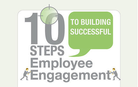 10 Steps to Building Successful Employee Engagement [Infographic] | Incredible Employee Engagement | Scoop.it