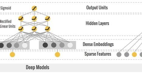 Wide & Deep Learning: Better Together with TensorFlow   Politique des algorithmes   Scoop.it