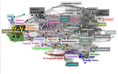 Global Patent Map Reveals the Structure of Technological Progress   MIT Technology Review   Digital Technology and Life   Scoop.it