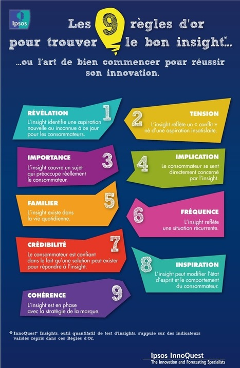 Twitter / IpsosFrance: L'insight ou comment donner ... | What's new in Market Research? | Scoop.it