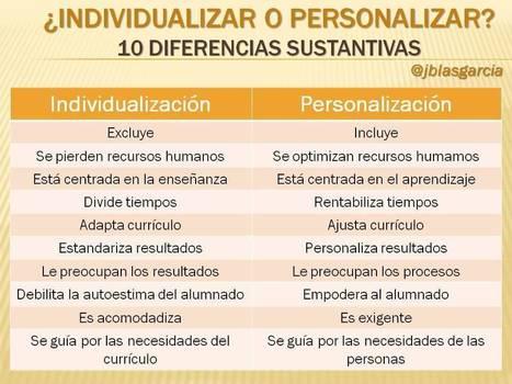 LA PERSONALIZACIÓN DEL APRENDIZAJE: INDIVIDUALIZAR vs PERSONALIZAR - INED21   Recursos y novedades DISCLAM   Scoop.it