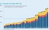 Kantoorkosten in Europa € 8443,- per fte per jaar - facto.nl   Real Estate Management   Zuyd Bibliotheek   Scoop.it