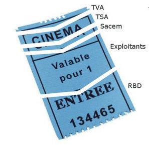 TVA sur les billets de cinéma et les droits d'auteurs à 10% : la ... - ECRAN NOIR | cinéma français | Scoop.it