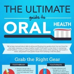 The Ultimate Guide to Oral Health | Visual.ly | Social Media and Web Infographics hh | Scoop.it