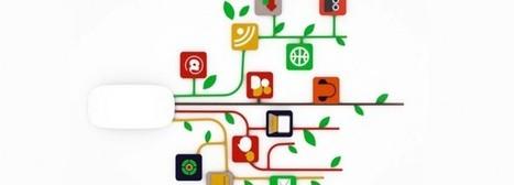 Créer un blog B2B | DIGITAL NEWS & co | Scoop.it