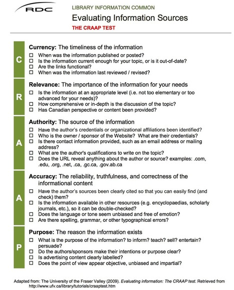 Excellent Checklist for Evaluating Information Sources | Media Literacy | Scoop.it