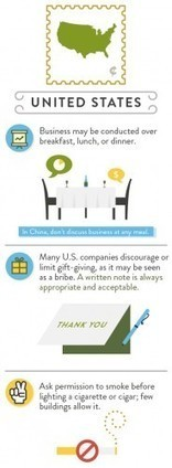 Infographic: Business and Dining Etiquette Around the World - FirstWeFeast.com   business etiquette   Scoop.it